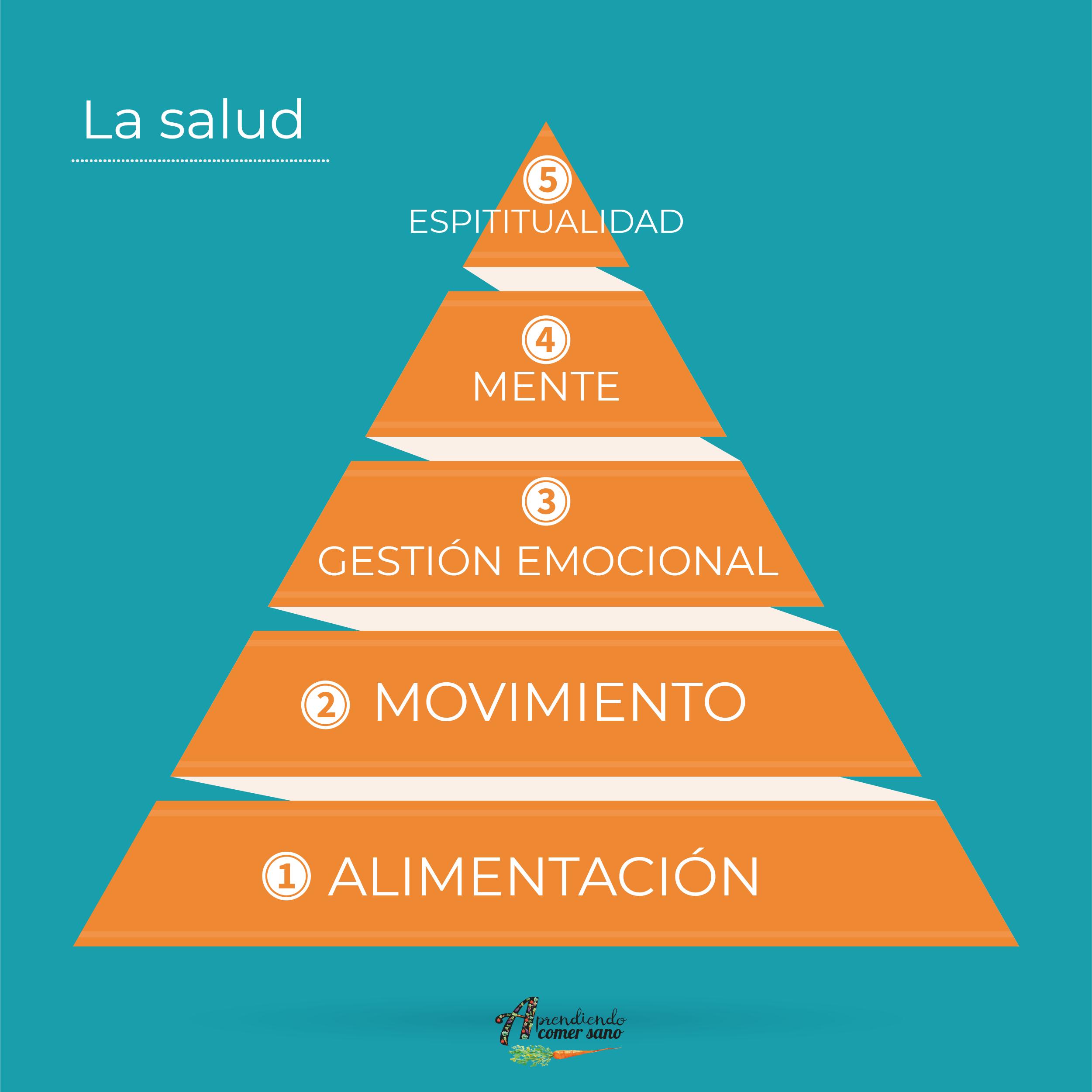 pirámide salud cursos alimentacion saludable